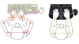 Truly Ergonomic Cleave - Reduce Conventional Typing Pain in Wrists and Shoulder