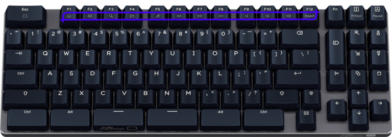 Truly Ergonomic Fasterini Keyboard - Extended Functionality